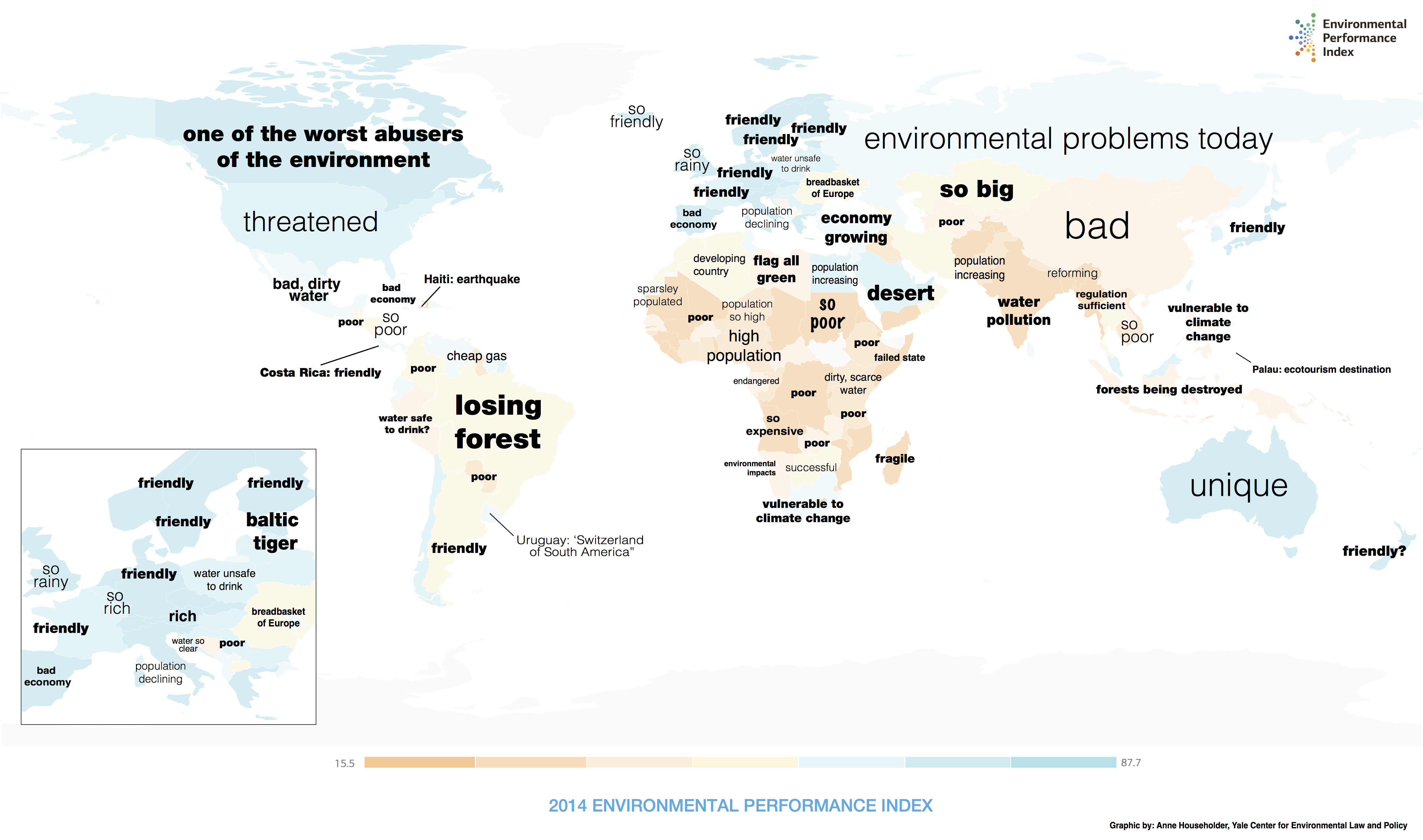 Environmental Performance, According to Google